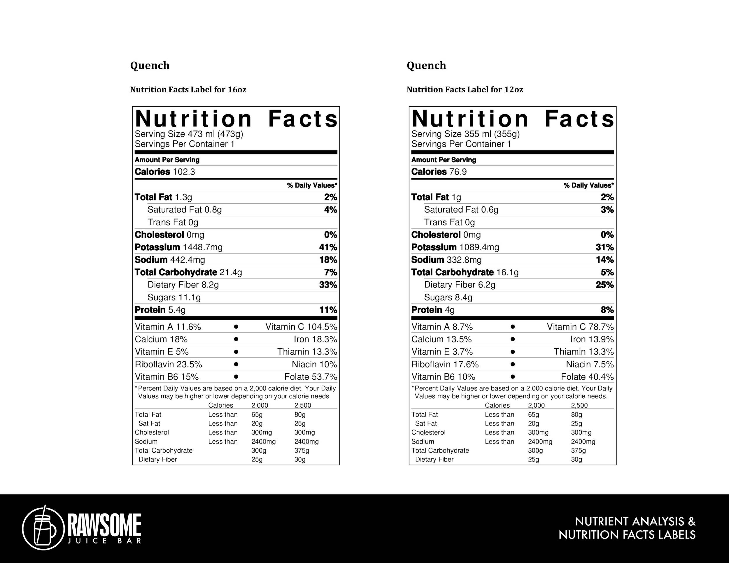 Rawsome Nutrition Facts5.jpg