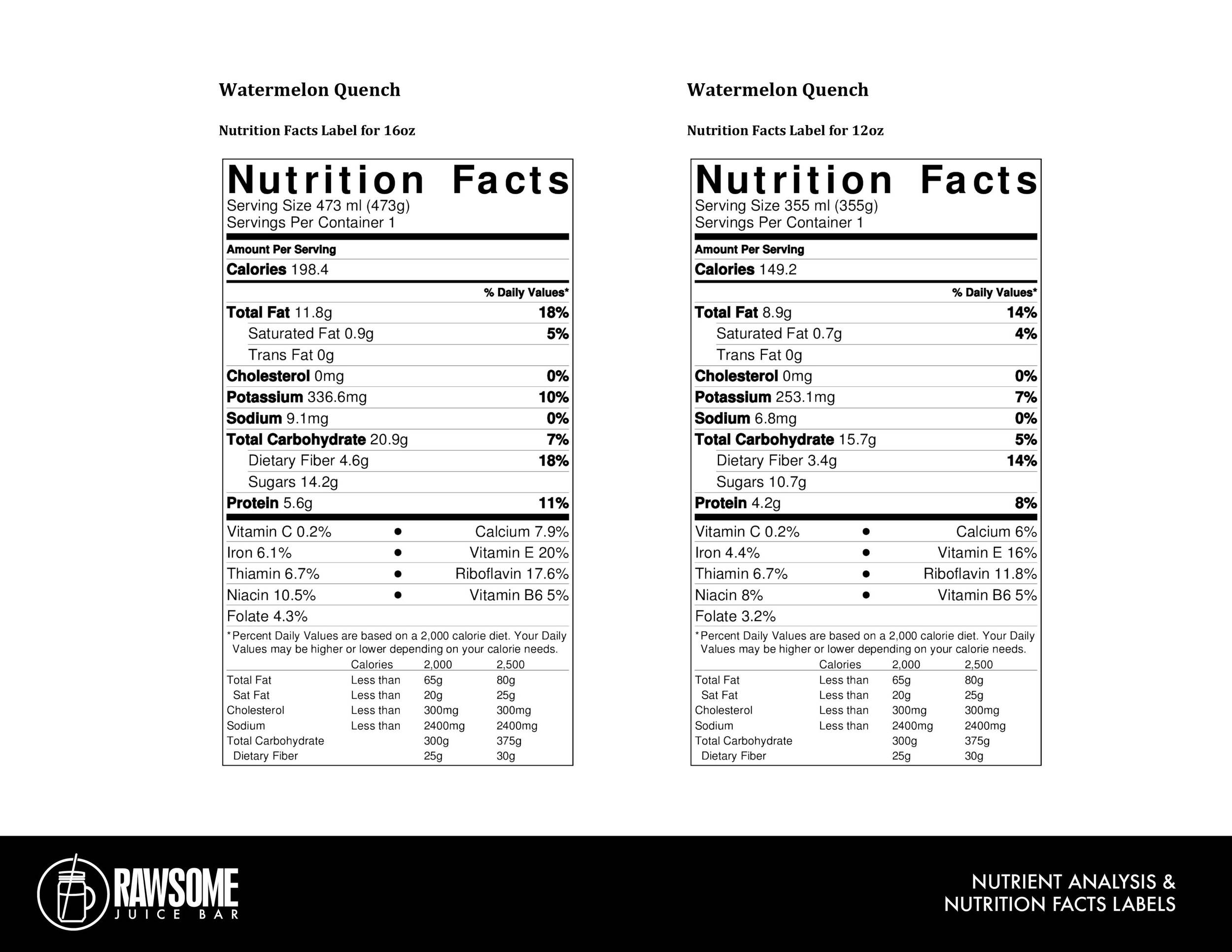 Rawsome Nutrition Facts9.jpg