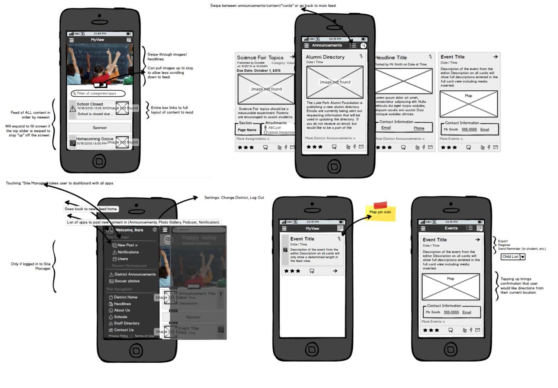 Interactive design and gestures.Schoolwires/Blackboard rights 2013+