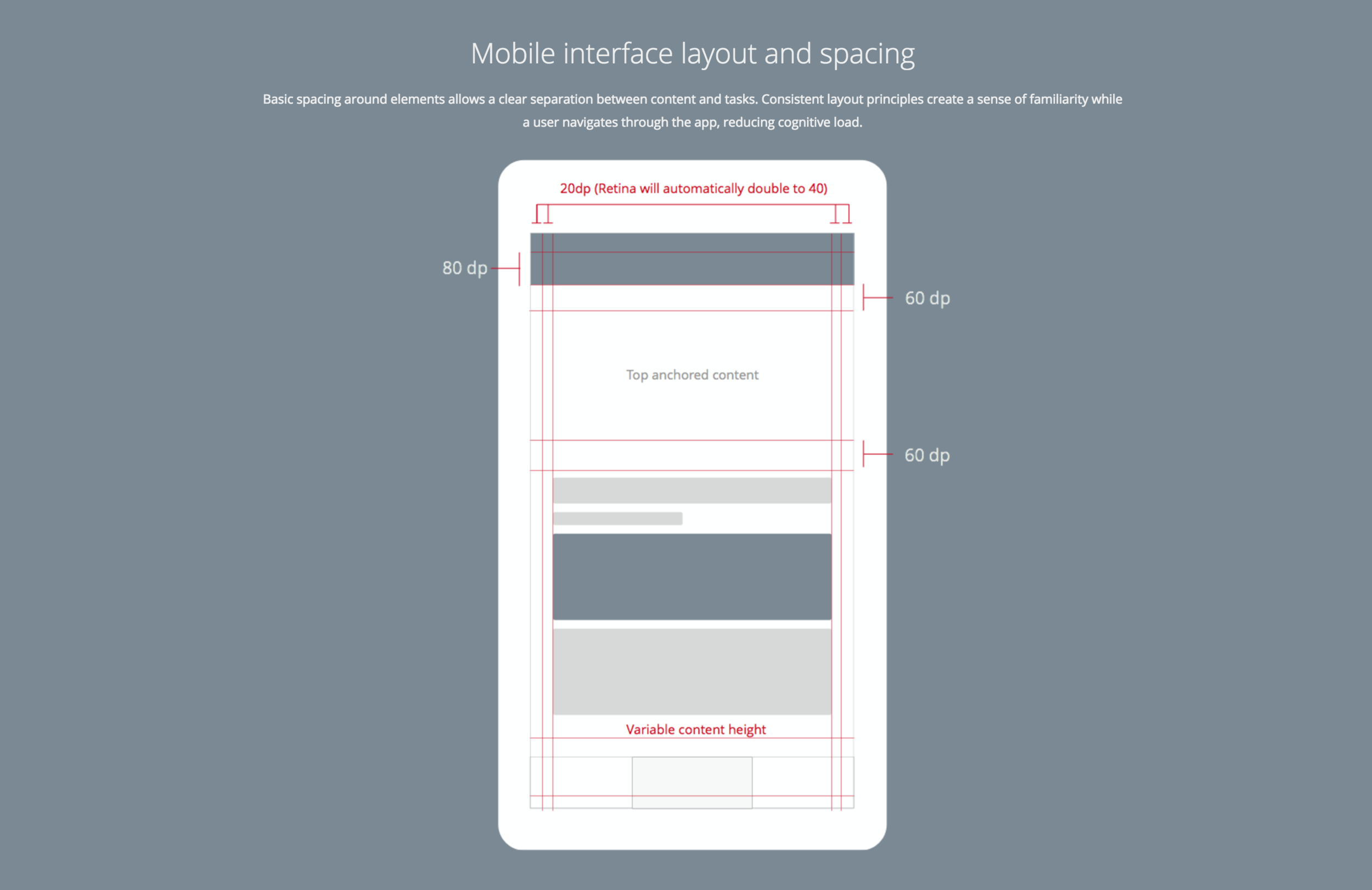 Mobile Layout & Spacing