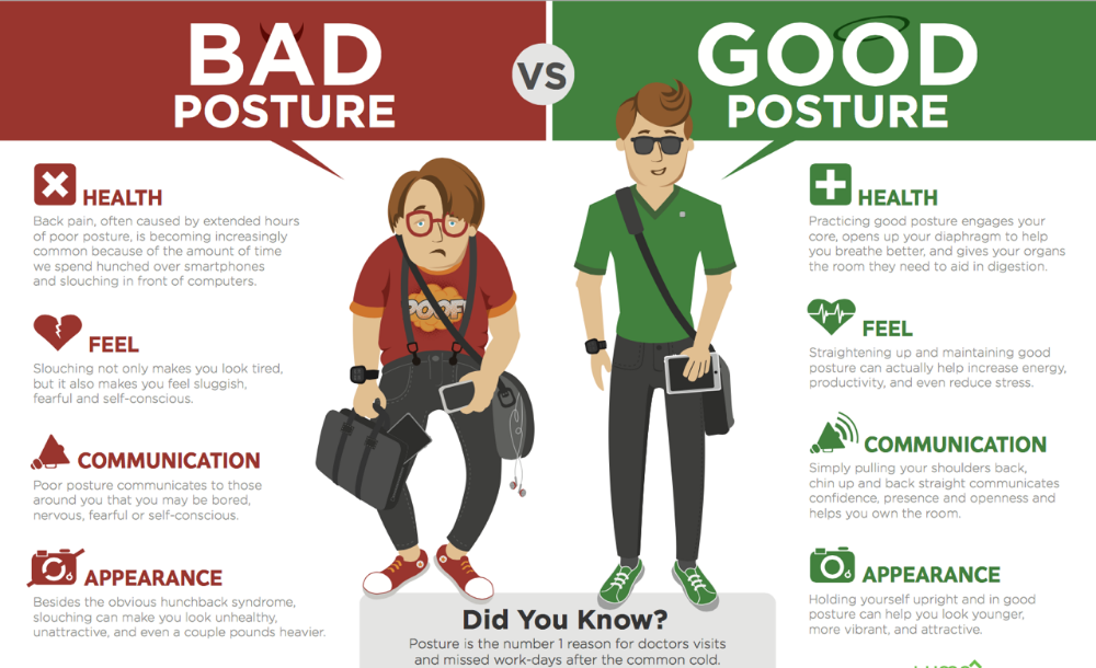 posture longmont chiropractor