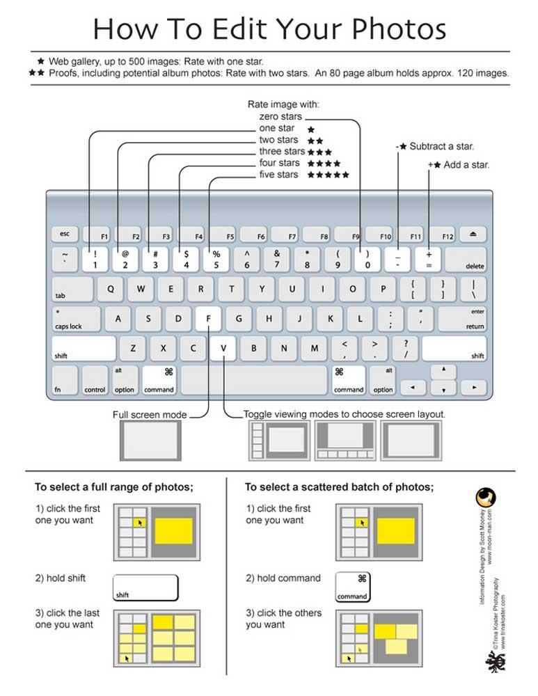 TKP+Client+Editing+System.jpg