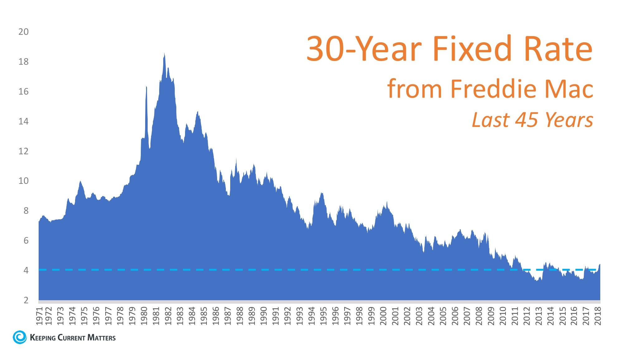 interest rates-KCM-ENG.jpeg