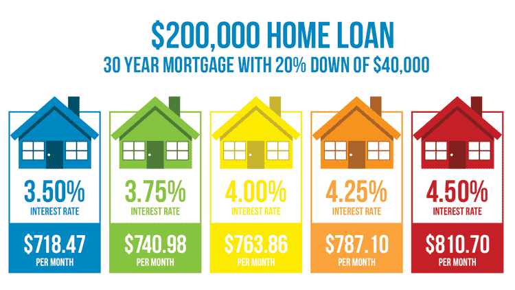 Home_loan interest rates.png