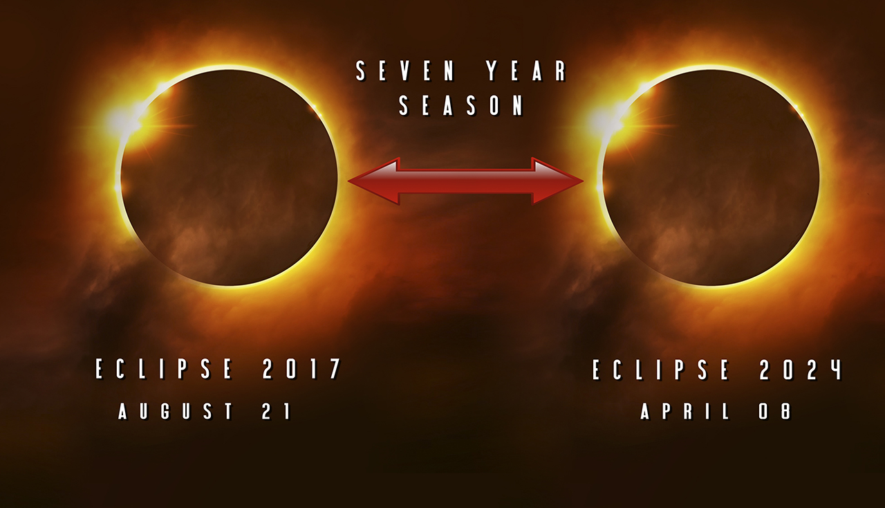 Eclipse 2017 — Prepare the Way Ministries
