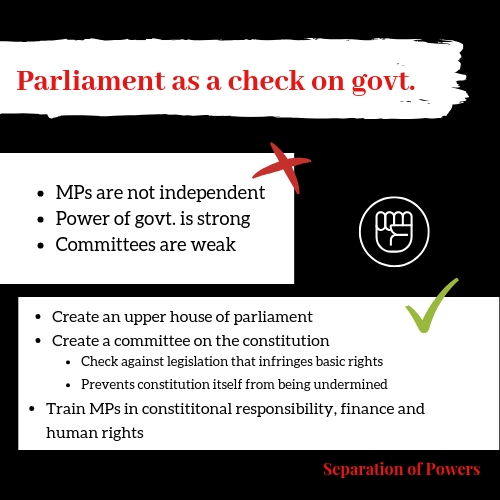 2 - Parliment as a check on govt.jpg