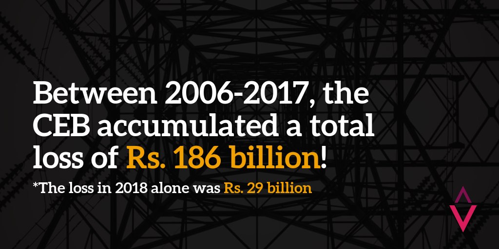 2006-2017, the CEB accumulated a total loss of Rs. 186 billion (1).png