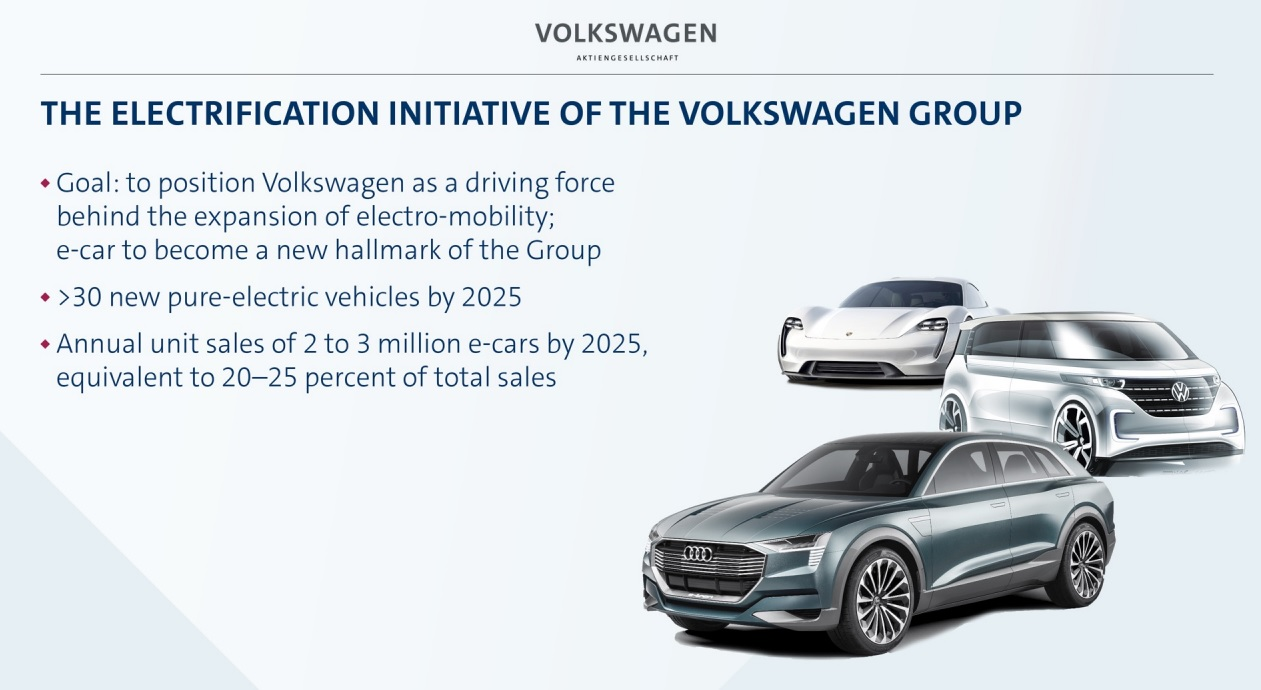 vw-electric-cars-EVs.jpg