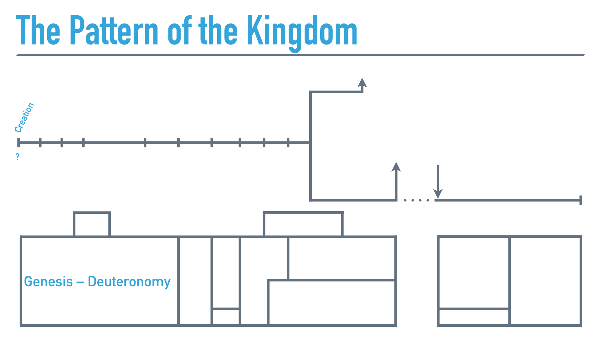 The King and His Kingdom (Bible Overview).009.jpeg