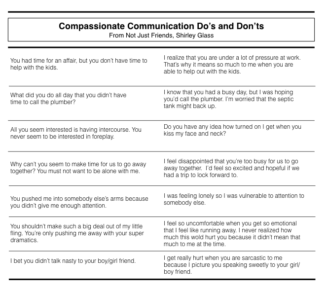 Don'ts and Do's for Compassionate Communication During Affair Recovery