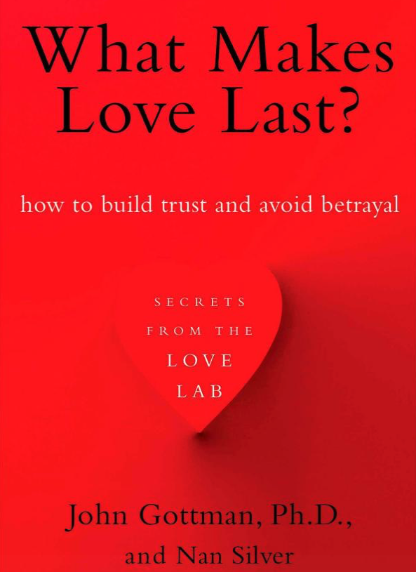 Includes the hopeful steps for Infidelity Recovery.