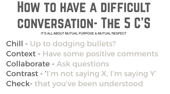 How to have a difficult conversation