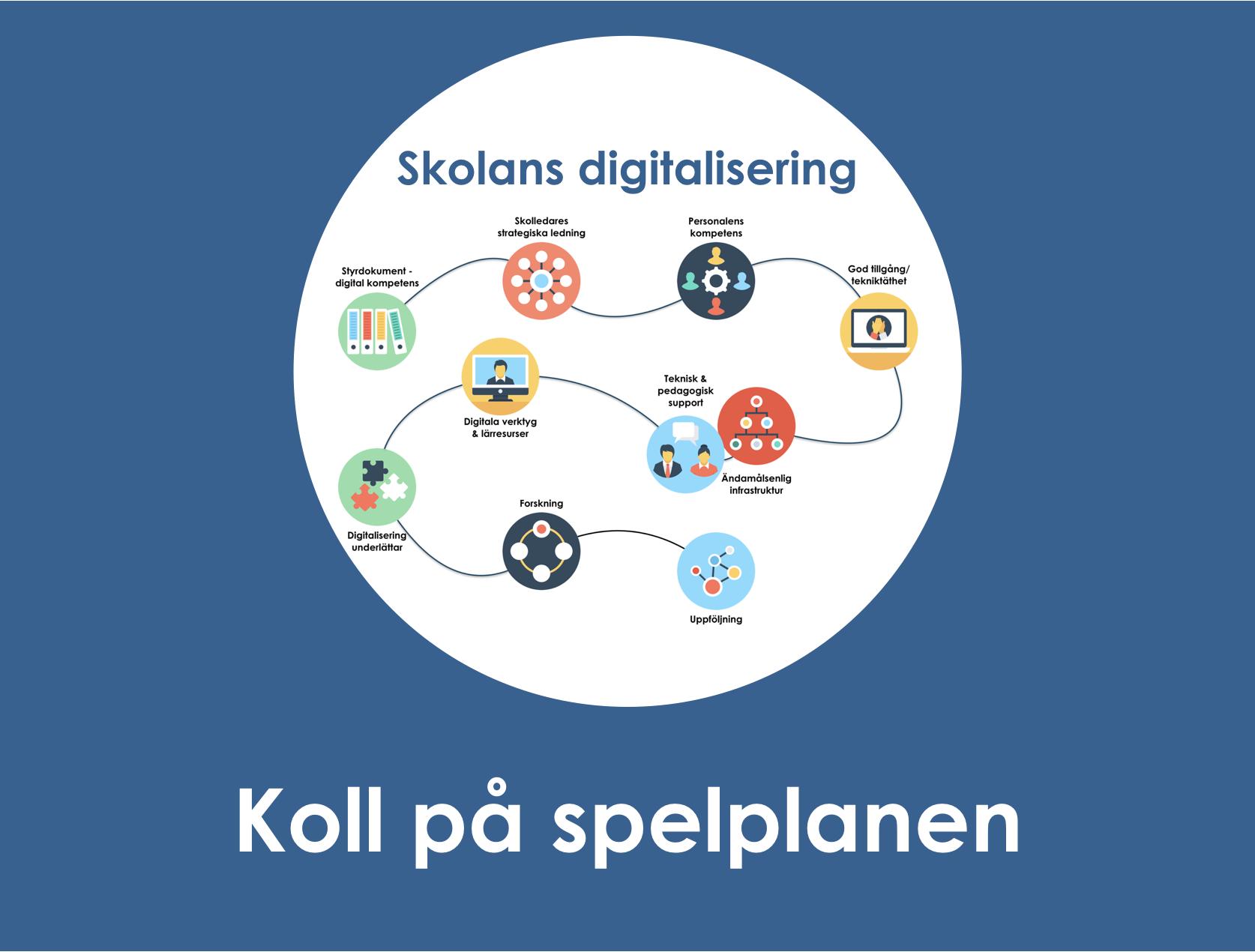 Inspiration och rådgivning - exempel   Att leda och utveckla för skolans digitalisering, med sikte på höjd måluppfyllelse och ökad likvärdighet  Digitaliseringen - en pågående process  Förståelse för nationella strategin och hur den kan och behöver omsättas i vardagen