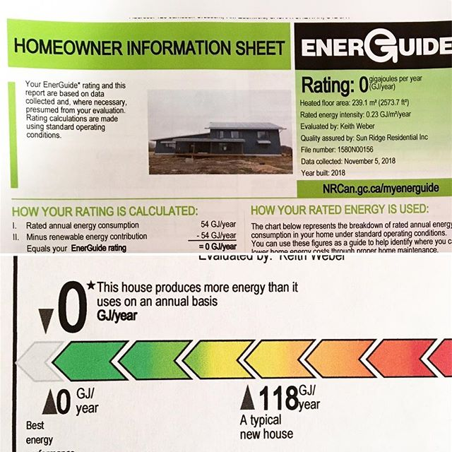 We achieved a new home Energuide rating of 0 energy usage on #jamesonnetzero.  The solar system produces 20762 kWh per year with actual usage of 15016 kWh - this excess energy is used for a fully heated garage and the house still produces more than it uses. . . . . . . . #netzero #customhomes #passivehouse #energyefficient #solar #netzerohomes @passivhausbuilding @passivehousecan