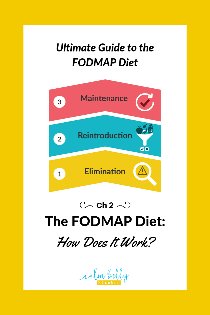 The FODMAP diet is a temporary learning diet. The goal is NOT long-term restriction, but to learn what types of FODMAPs trigger your symptoms, and which ones don't. The FODMAP Diet is broken down into three phases: Elimination, Reintroduction and Maintenance.
