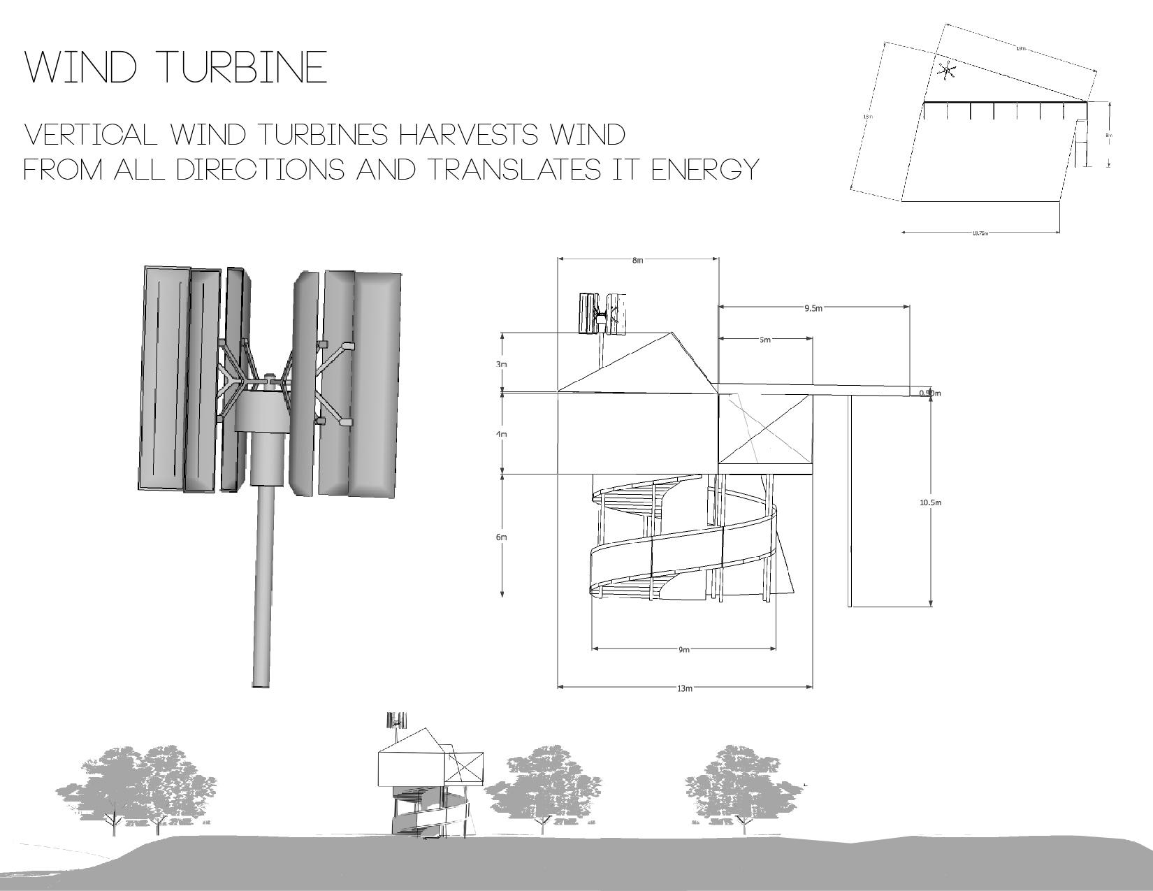 Sustainable Midterm-30.jpg