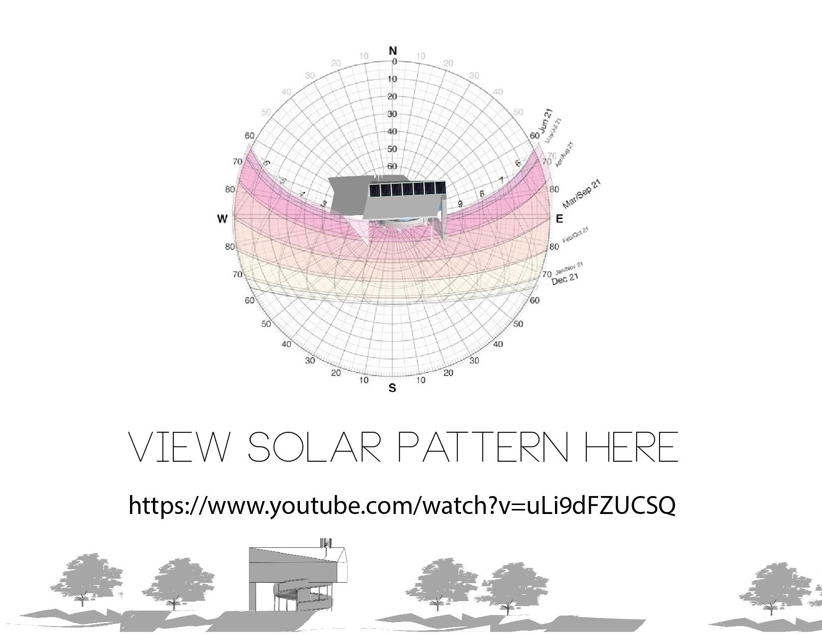 Sustainable Midterm-33.jpg