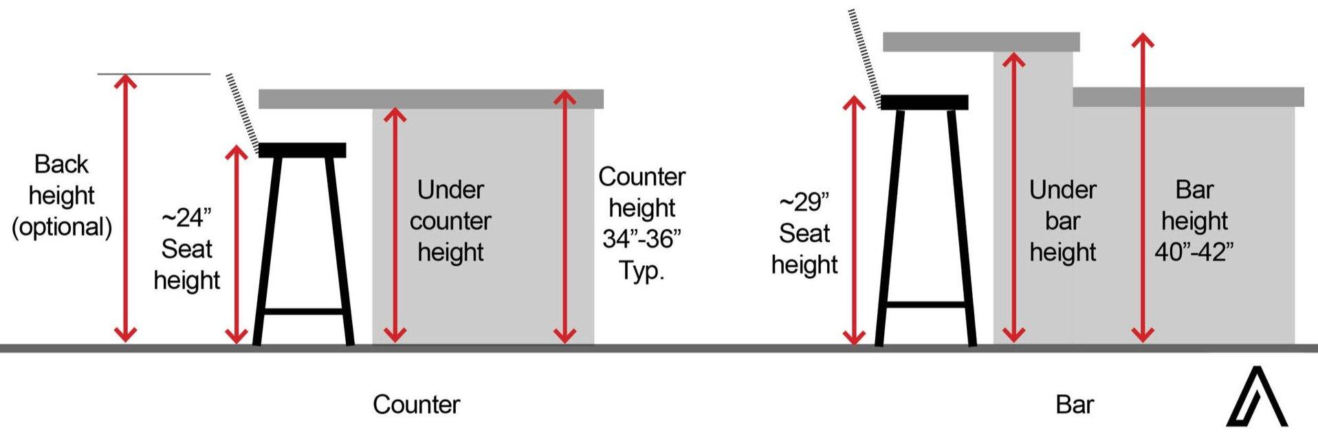 计数器图.JPG.