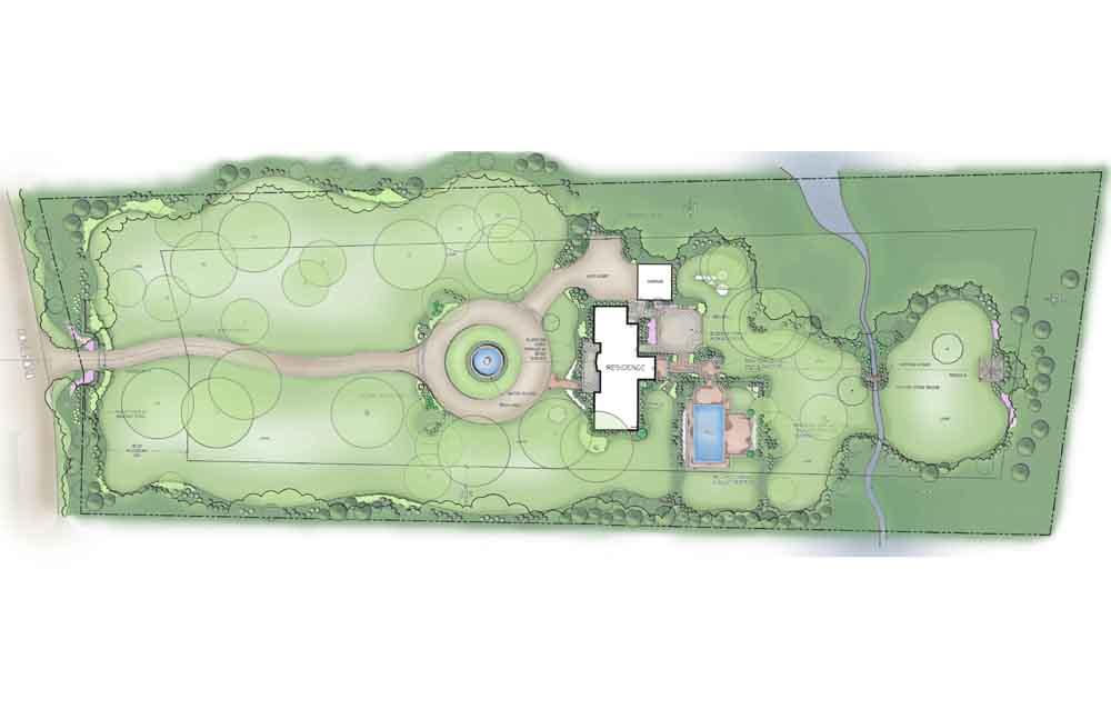 Estate Design
