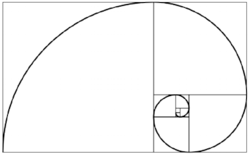 Rectangle created by the Golden Mean Rule. Image Source - Wikipedia.com