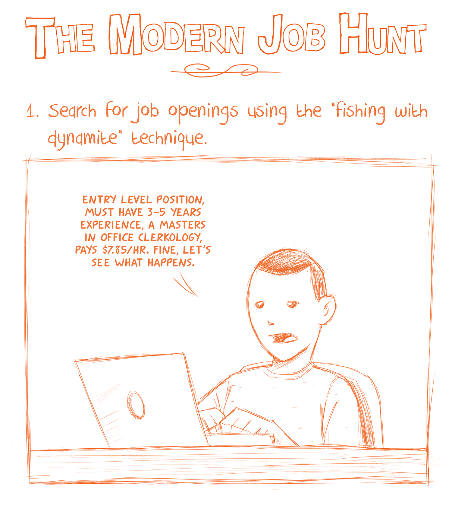 The Modern Job Hunt 1