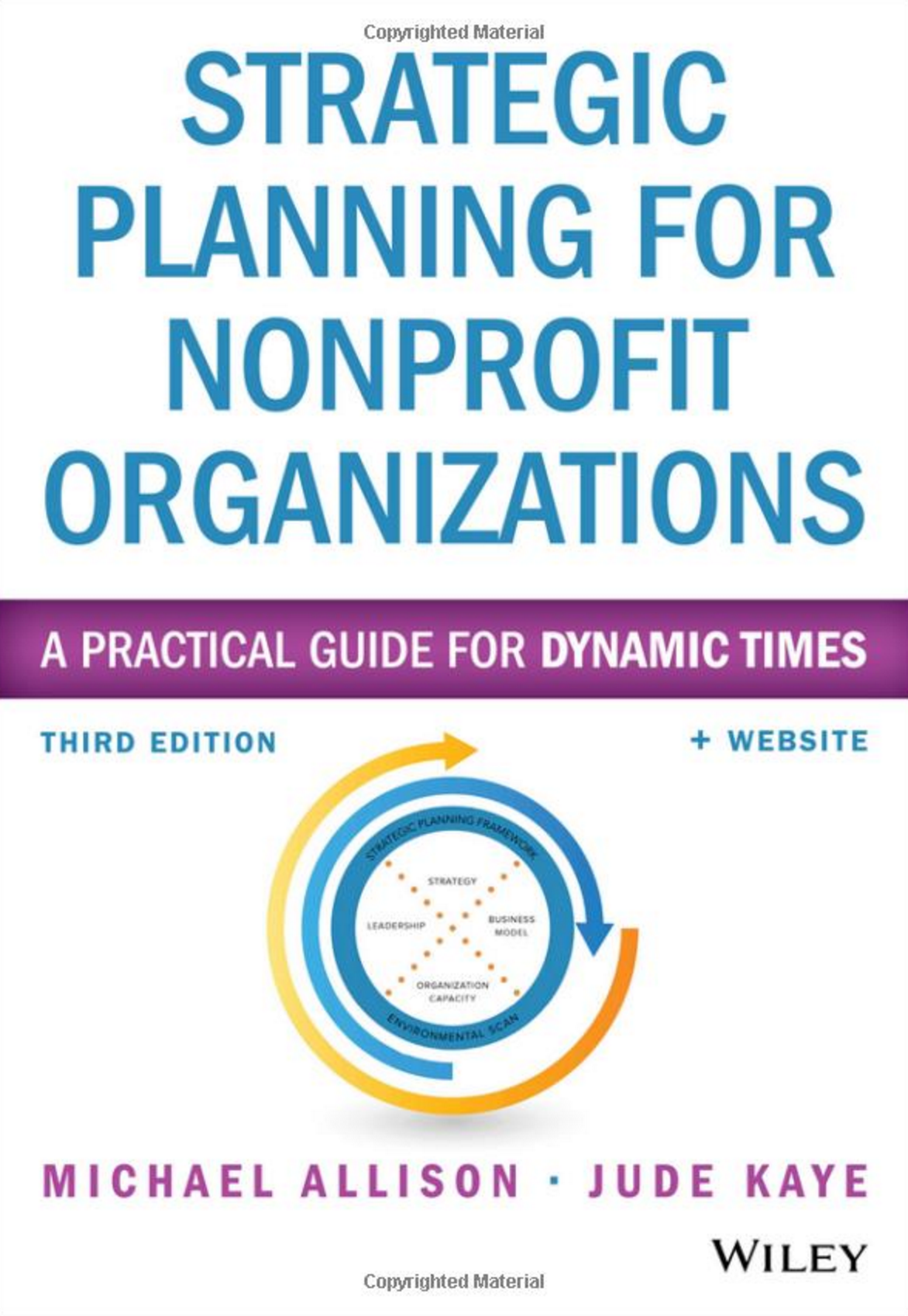 strategic, planning, nonprofit organization, financial, performance, strategy, a to be partners