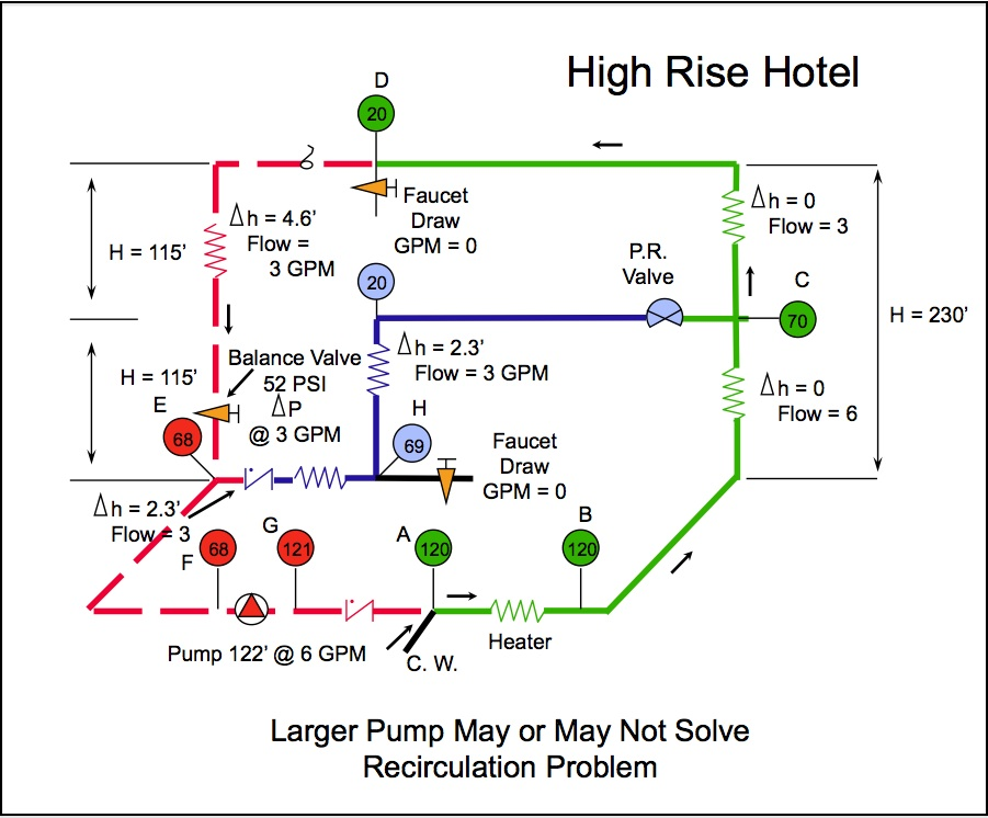 larger pump solution.jpg
