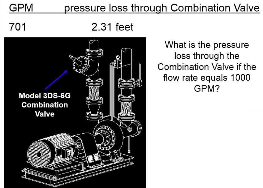 Pressure Loss.png