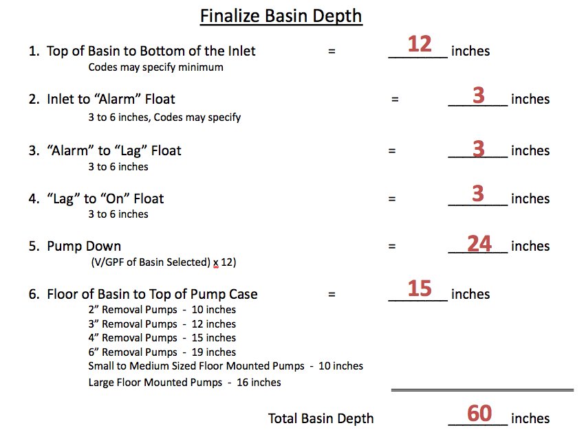 Table_3_Basin_Depth.jpg
