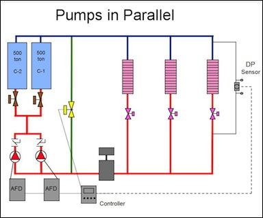 Pumps_in_Parallel.jpg