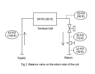 balance-valve-on-return-side-of-coil.jpg