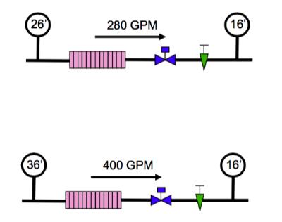 increasing-pressure-on-two-way-valve