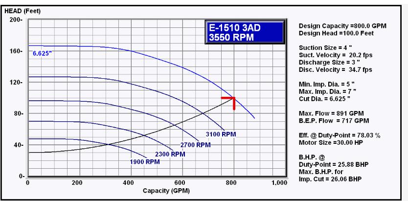 Part-4-End-of-Curve-Pump-Selection.png