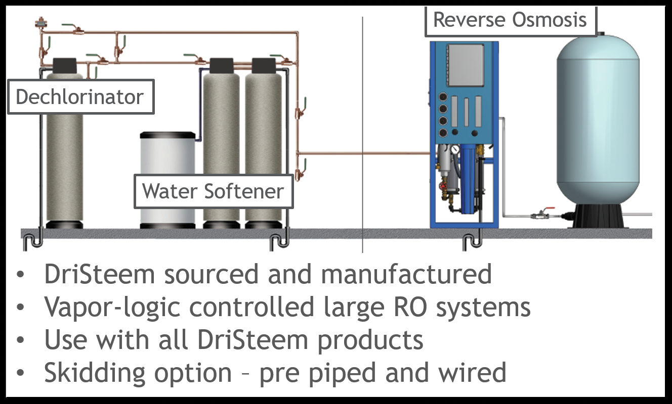 Packaged water purification solution from DriSteem.