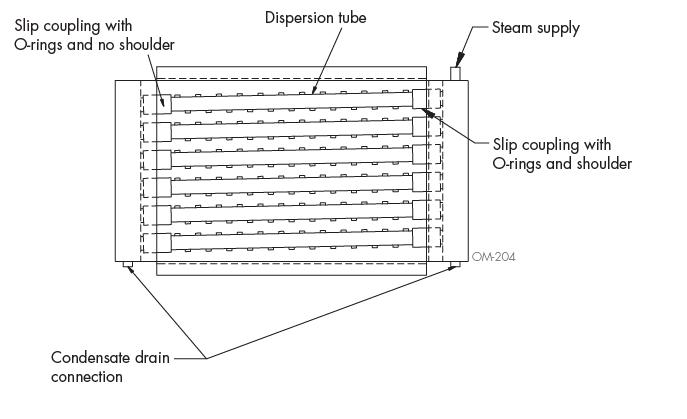 ULTRA-SORB MODEL LH DISTRIBUTION PANEL