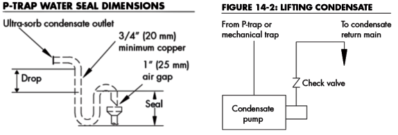 P-Trap water seal dimensions (left) and lifting condensate (right).