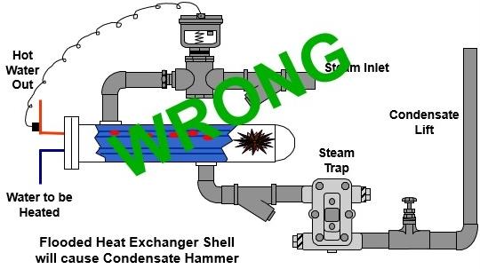 Flooded-heat-exchanger-shell.jpg