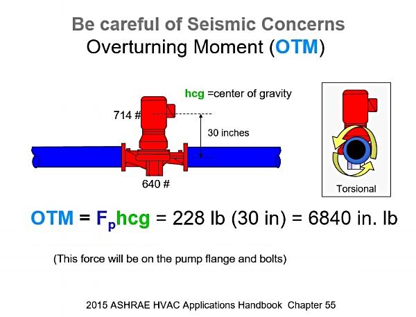 Pump-OTM-Overturning-Moment.jpg
