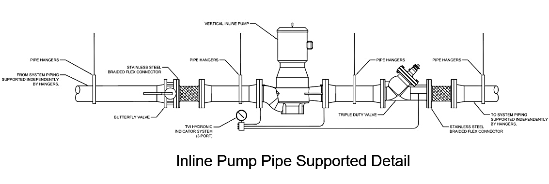 pipe-supported-inline-pump-detail.jpg