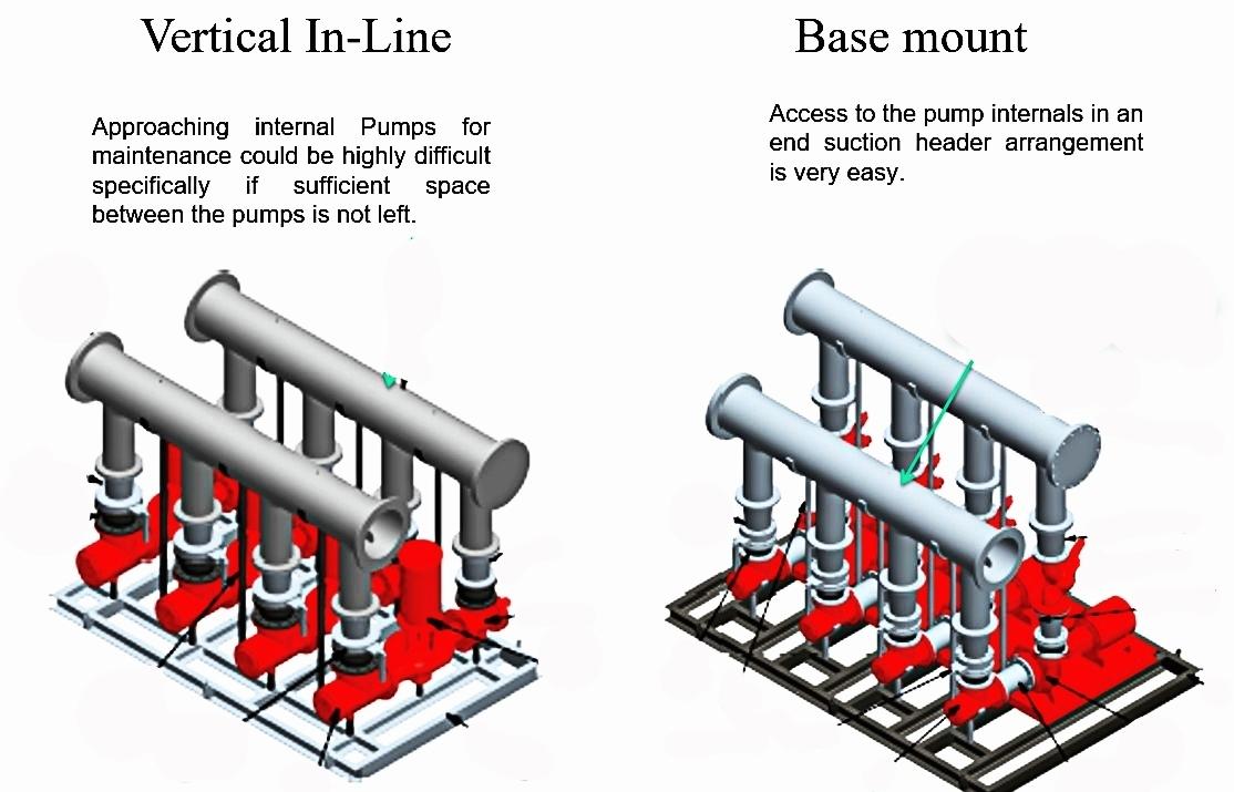 spacing-of-pumps-on-skid-mounted-package.jpg