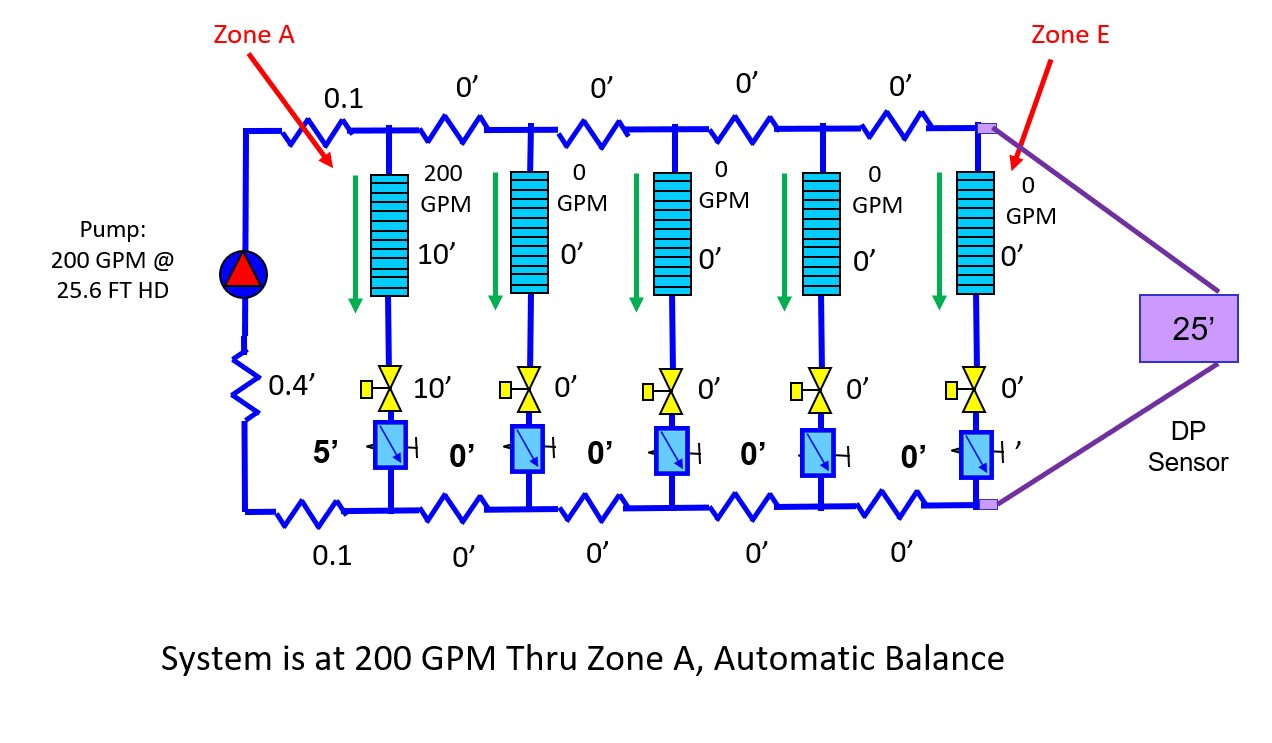 Automatically-balanced-system-at-Part-Load.jpg