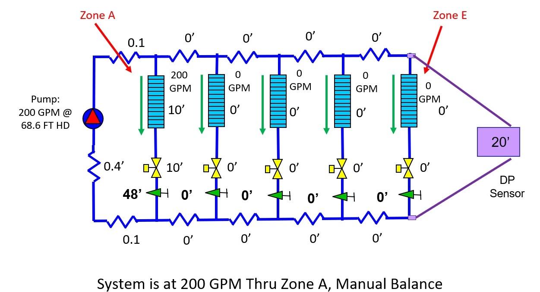 Flow-miss-at-part-load-manually-balanced-system.jpg