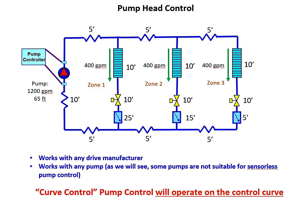 Pump-Head-Control-Schematic.jpg
