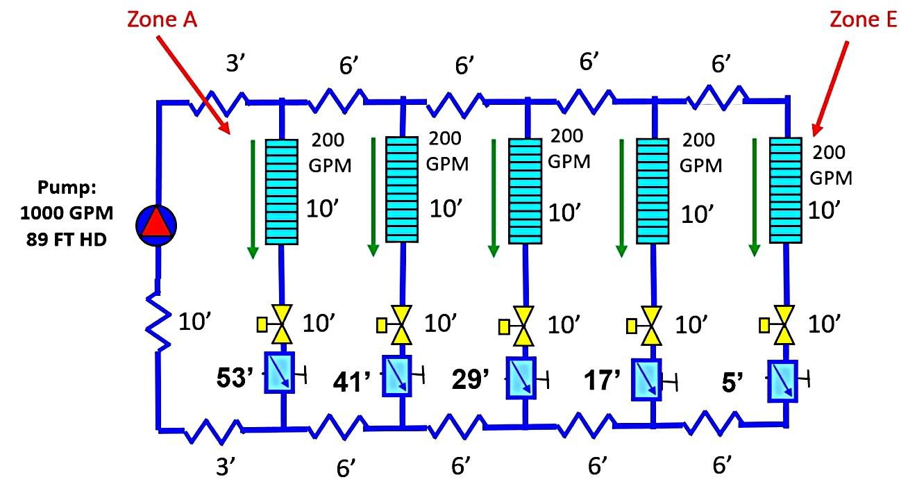Curve-Control-No-DP-Sensor.jpg