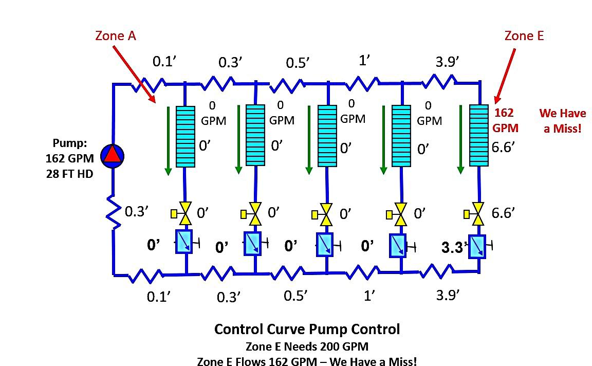 Curve-Control-Miss-at-Part-Load.jpg