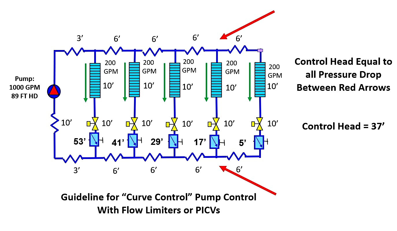 Guideline-for-Curve-Control-Pump-Control.jpg