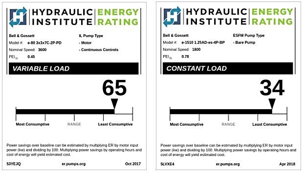 Hydraulic-Institute-Pump-Efficiency-Labels.jpg