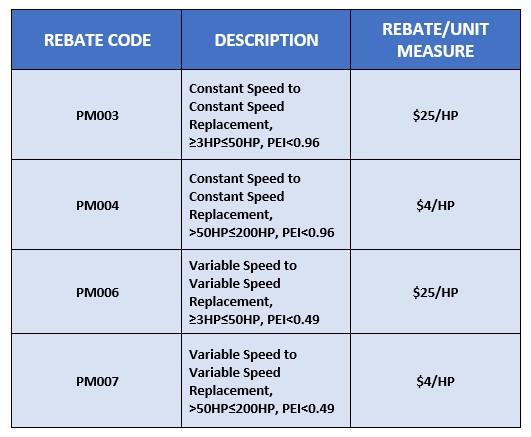 PG&E-Rebates-for-High-Efficiency-Pumps.jpg