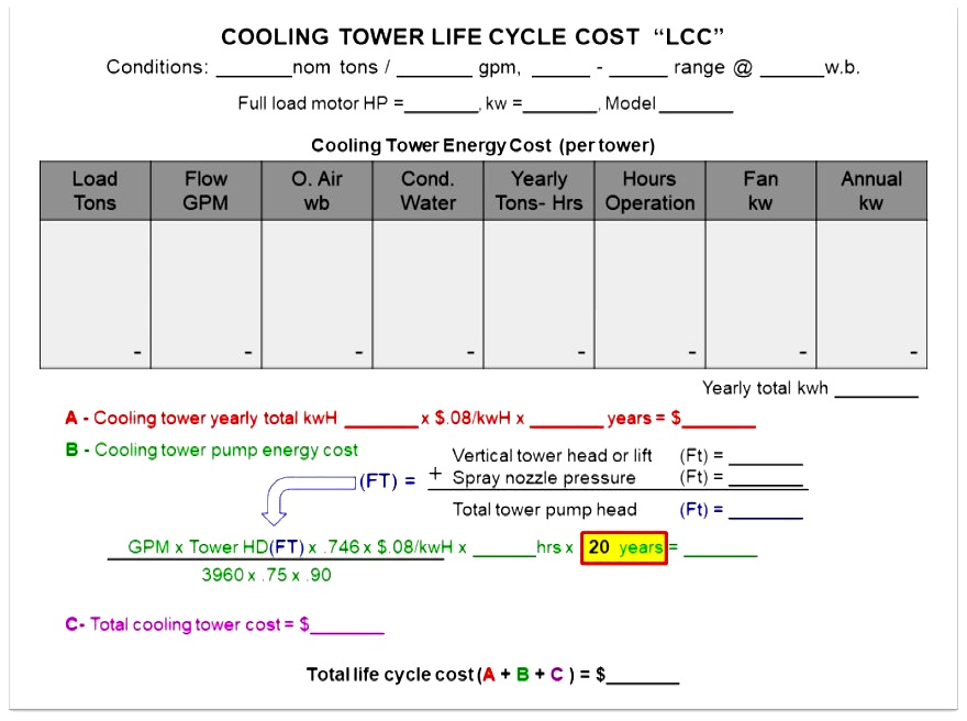 Estimating-Cooling-Tower-Life-Expectancy.jpg