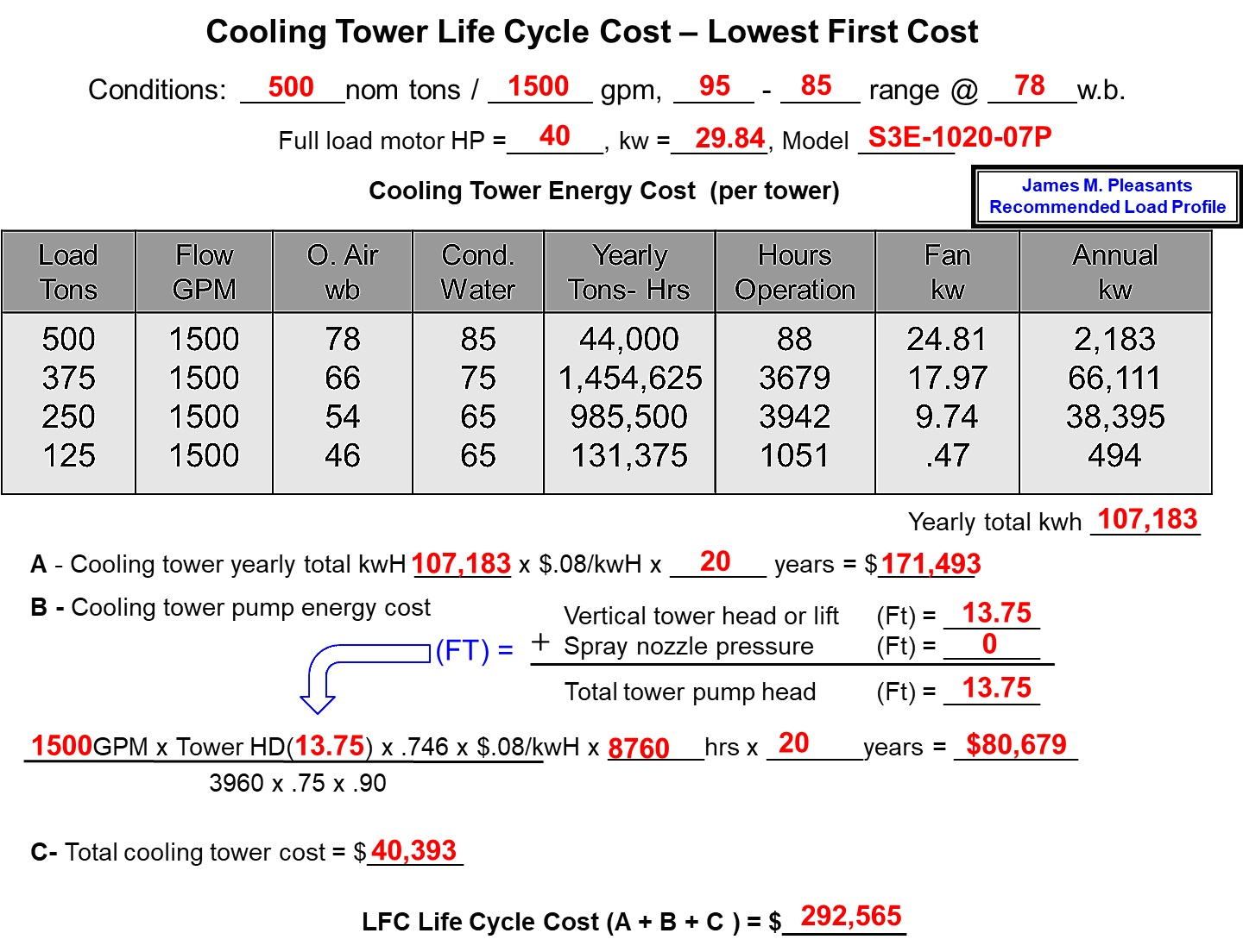 Completed_Cooling_Tower_Lifecycle_Analysis_Worksheet%281%29.jpg